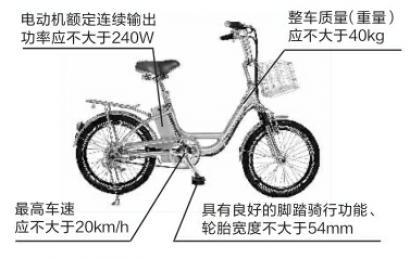 丰收电动车技术分享:电动自行车,电动摩托车都有哪些标准?