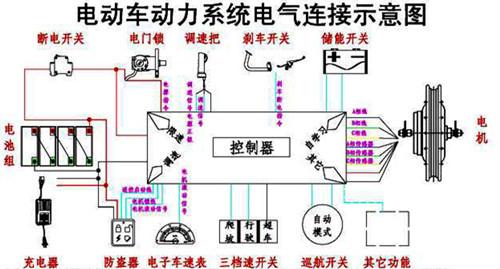 电动三轮车控制器原理图